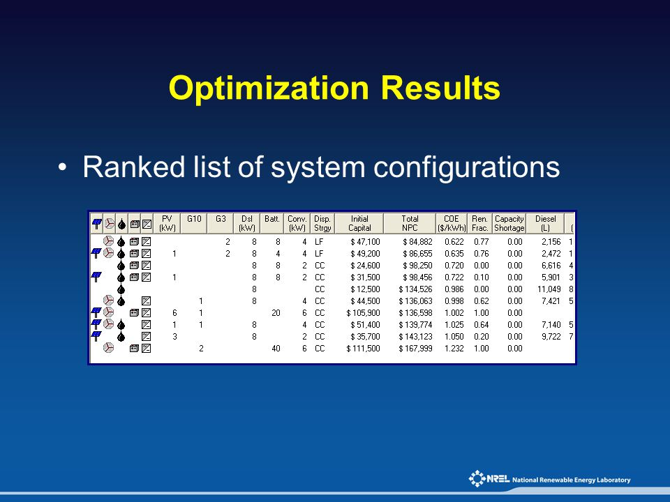 Optimization Results Ranked list of system configurations