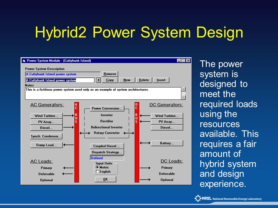 Hybrid2 Power System Design