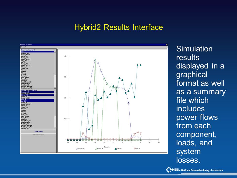 Hybrid2 Results Interface