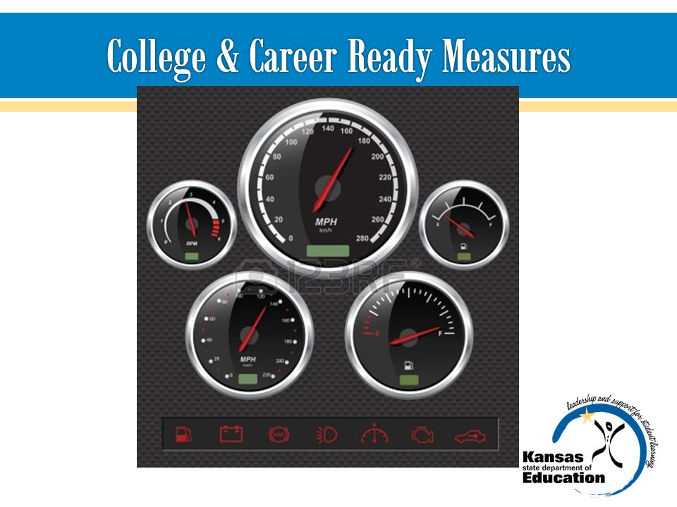 College & Career Ready Measures
