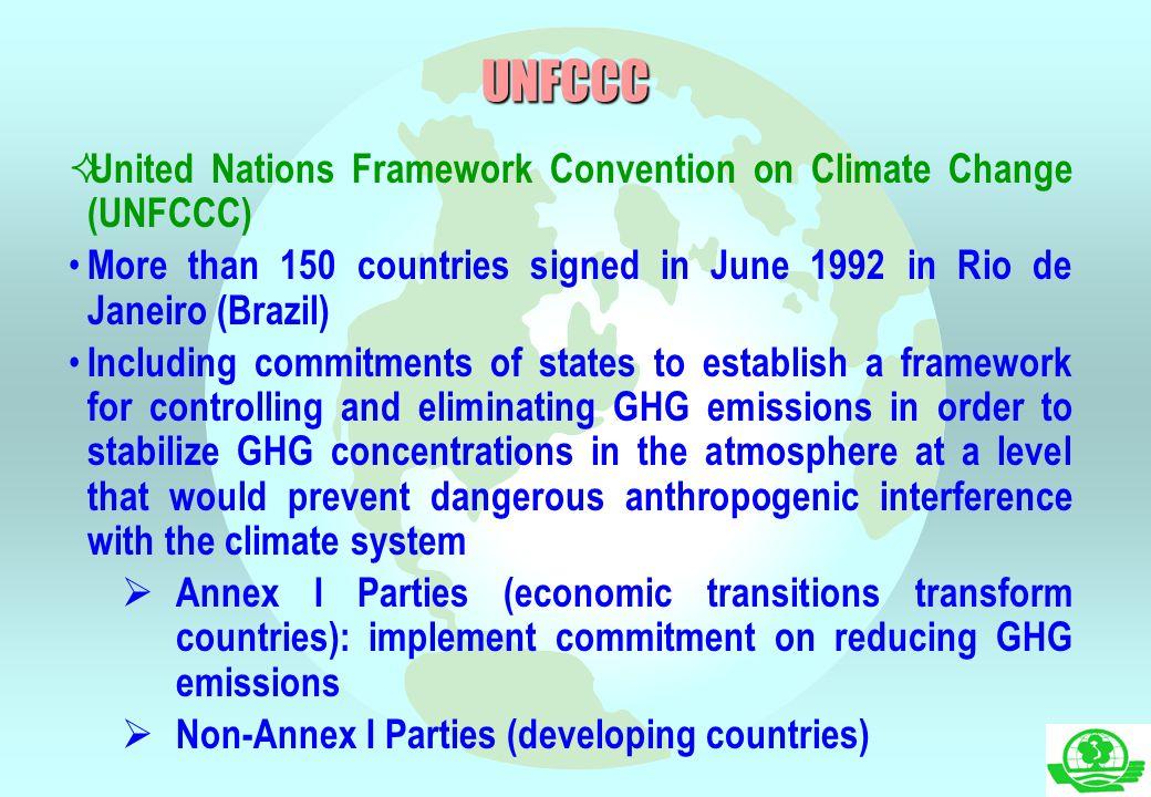 UNFCCC United Nations Framework Convention on Climate Change (UNFCCC)