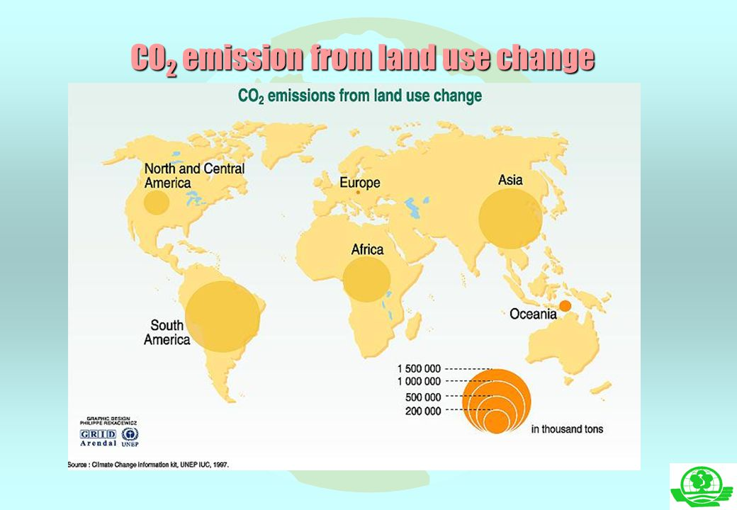 CO2 emission from land use change