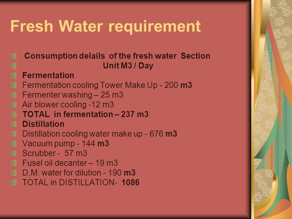 Fresh Water requirement