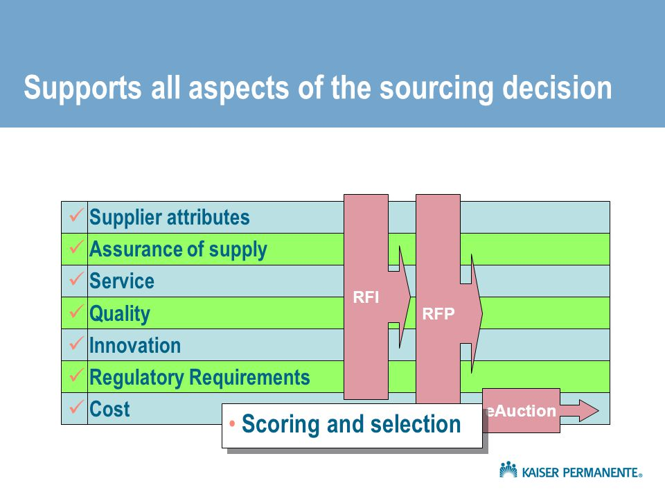 Supports all aspects of the sourcing decision