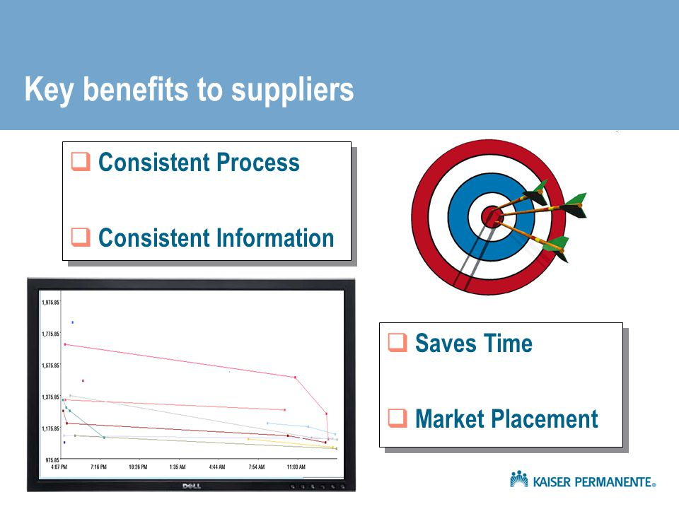 Key benefits to suppliers