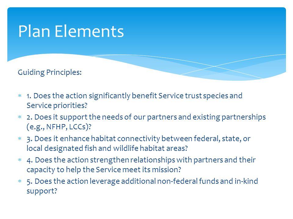 Plan Elements Guiding Principles: