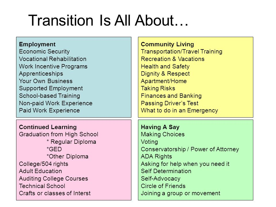 Transition Is All About…