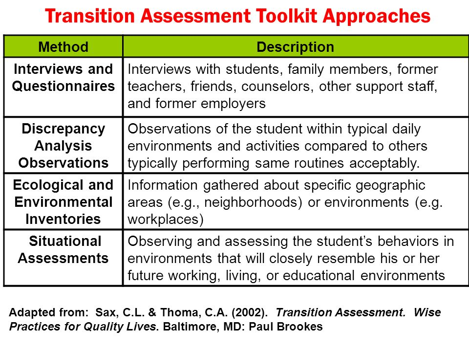Transition Assessment Toolkit Approaches