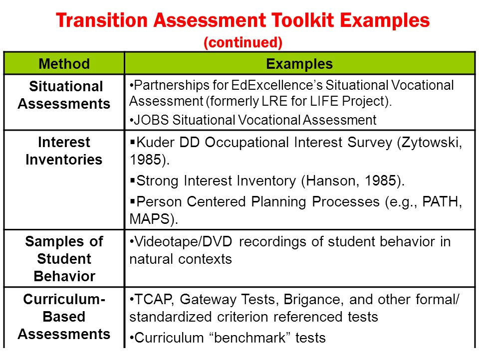 Transition Assessment Toolkit Examples