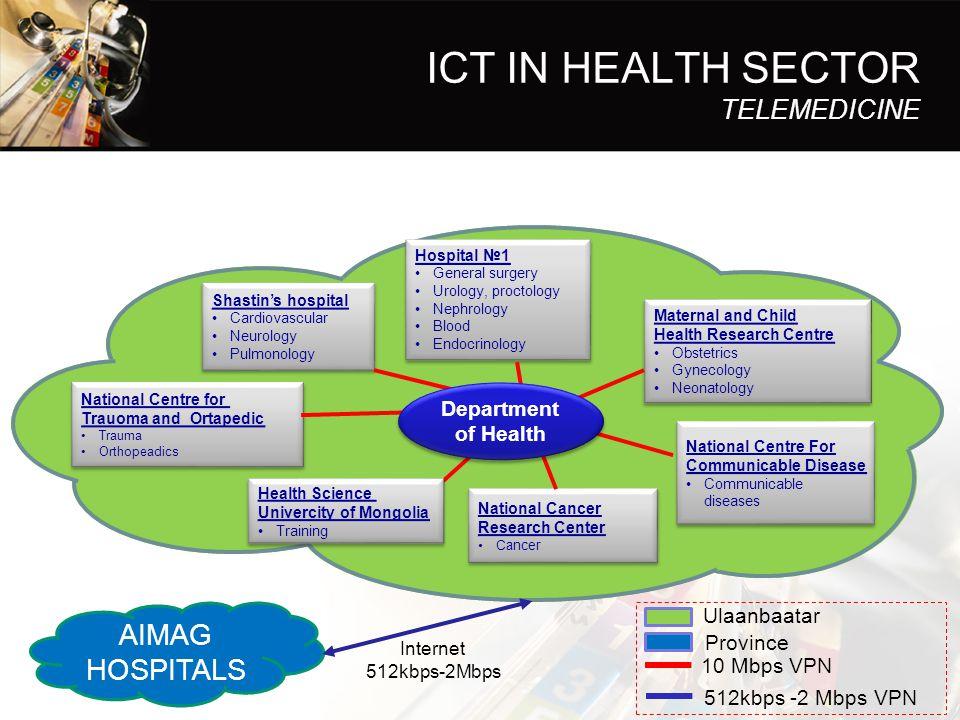ICT IN HEALTH SECTOR TELEMEDICINE