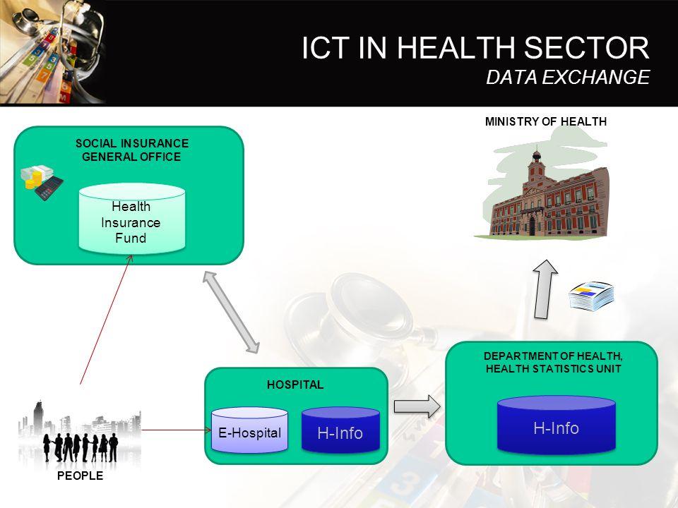 ICT IN HEALTH SECTOR DATA EXCHANGE