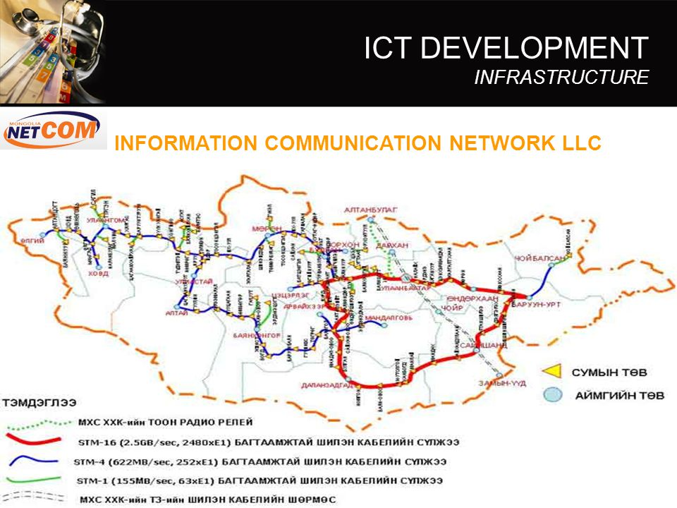 ICT DEVELOPMENT INFRASTRUCTURE