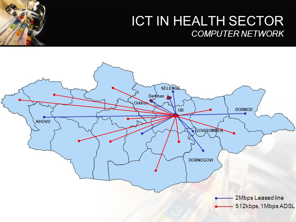 ICT IN HEALTH SECTOR COMPUTER NETWORK