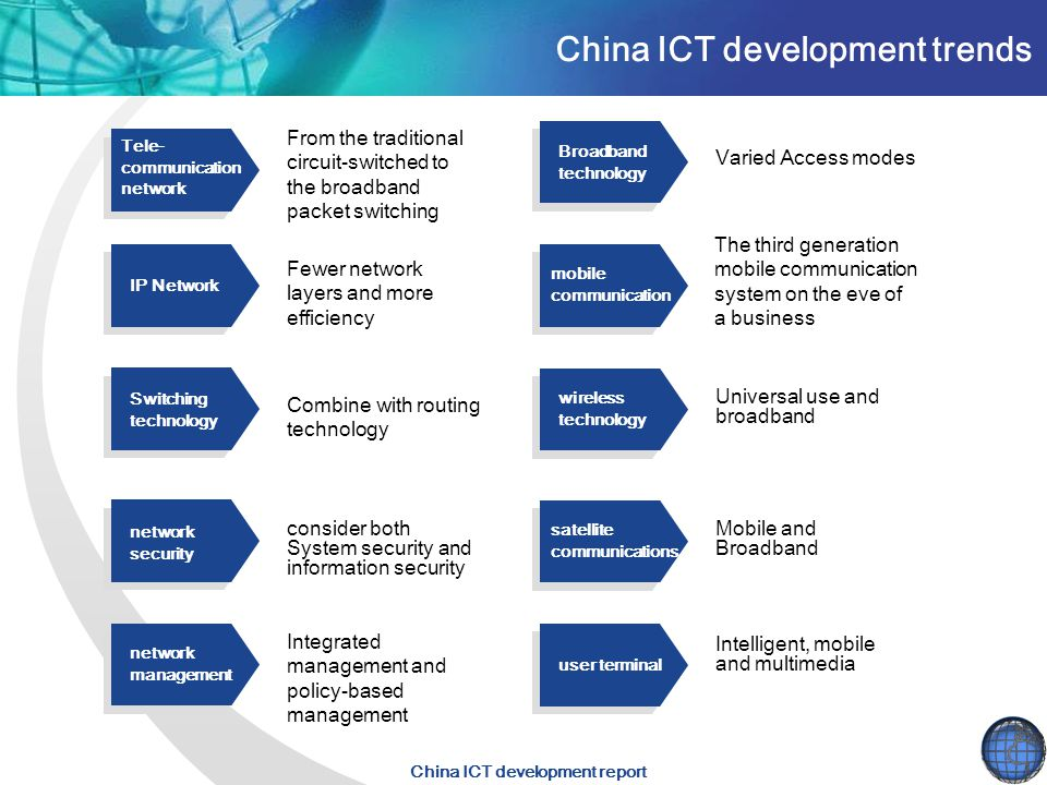 China ICT development trends