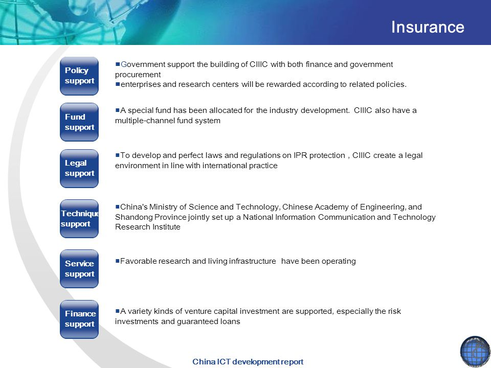 Insurance ■Government support the building of CIIIC with both finance and government procurement.