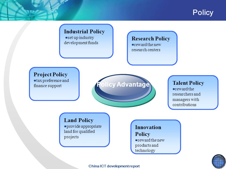 Policy Policy Advantage Industrial Policy Research Policy