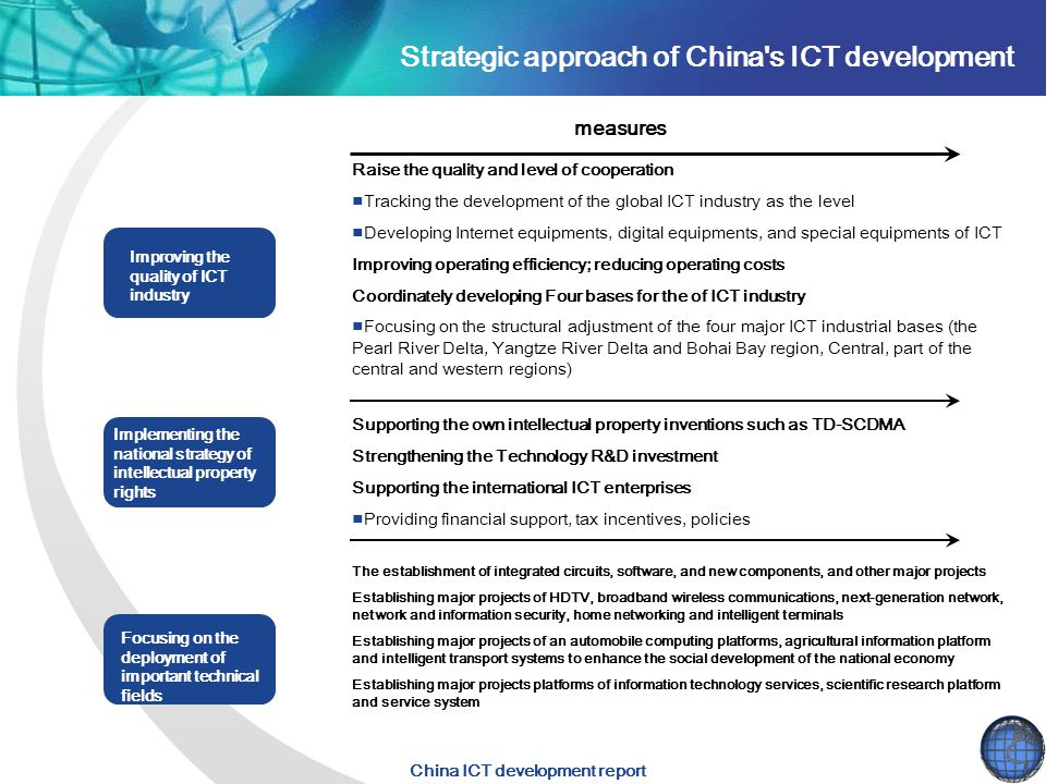 Strategic approach of China s ICT development