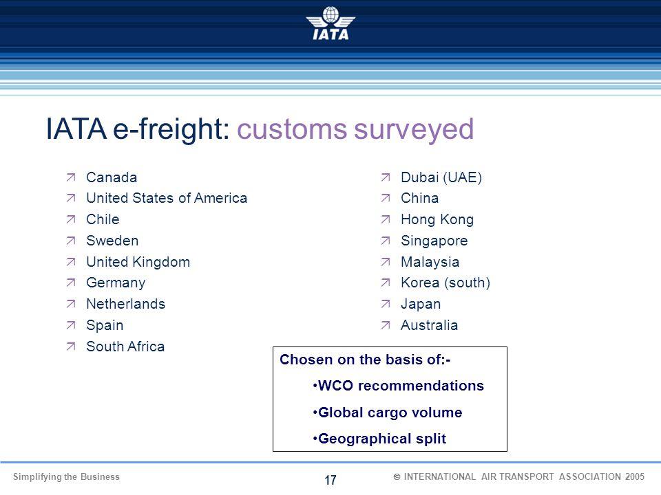 IATA e-freight: customs surveyed