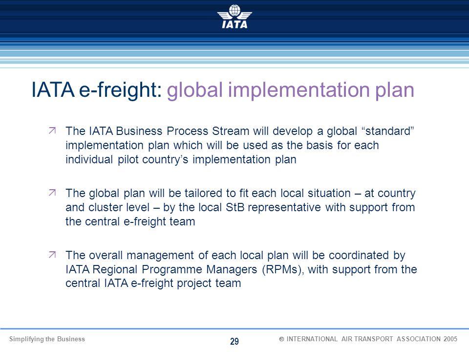 IATA e-freight: global implementation plan