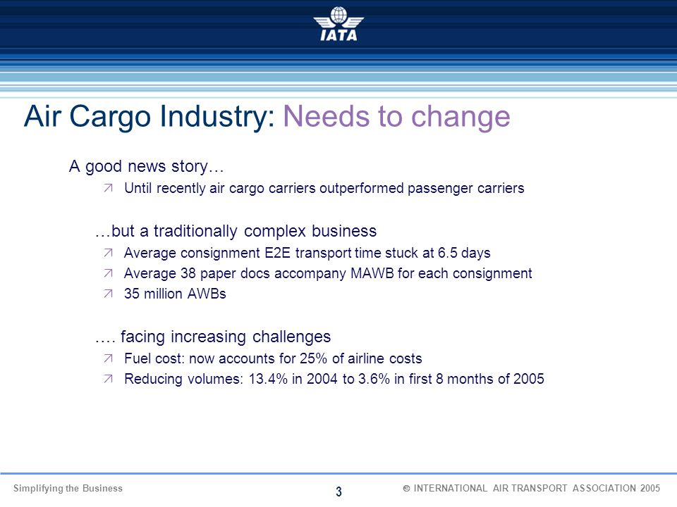 Air Cargo Industry: Needs to change