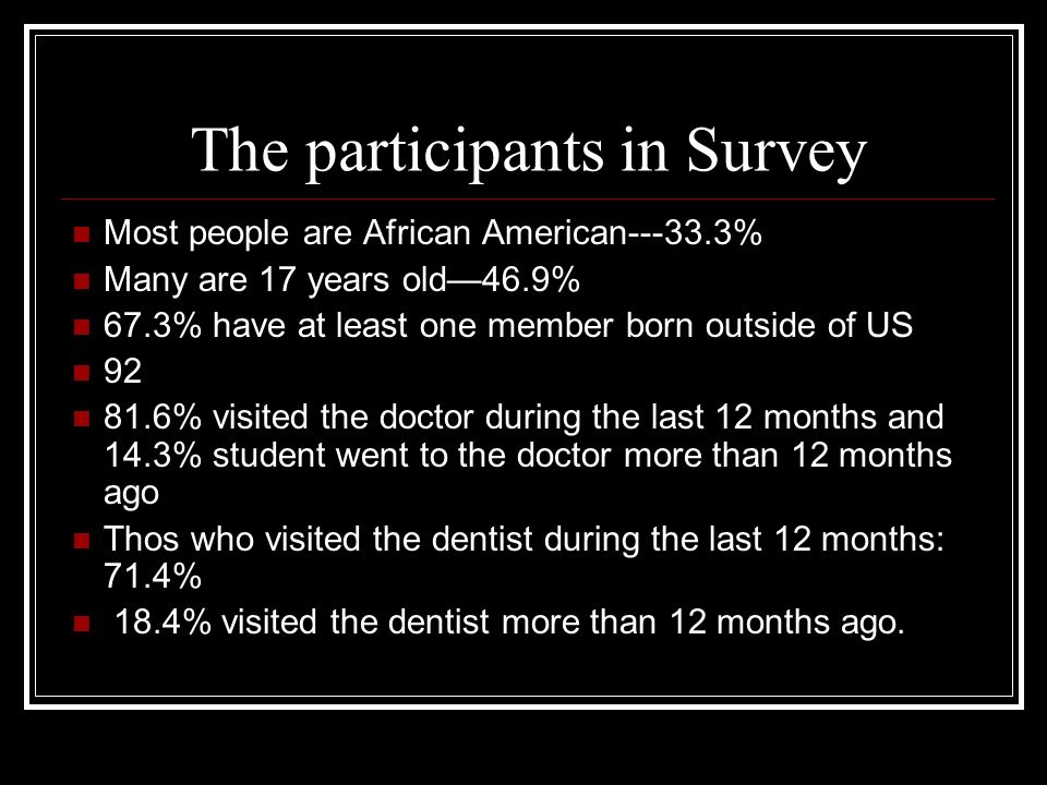 The participants in Survey