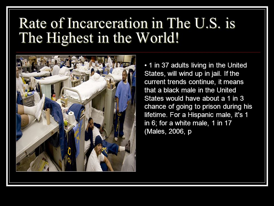 Rate of Incarceration in The U.S. is The Highest in the World!