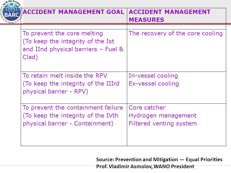 ACCIDENT MANAGEMENT GOAL