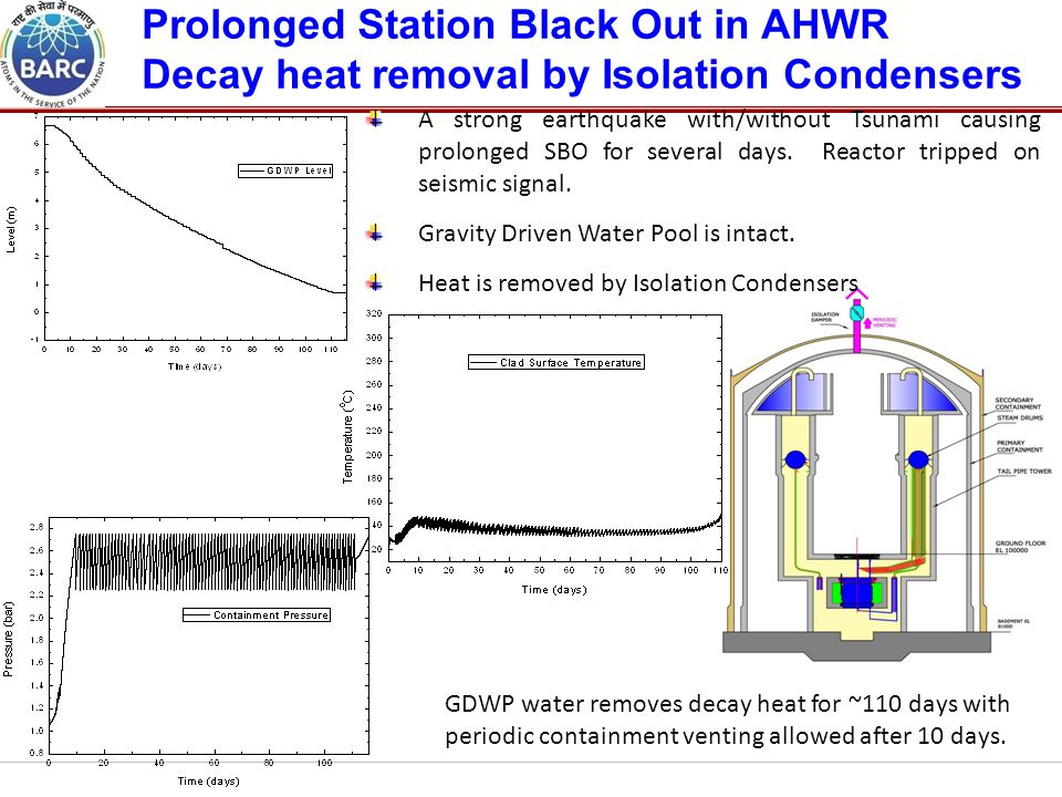 Prolonged Station Black Out in AHWR Decay heat removal by Isolation Condensers