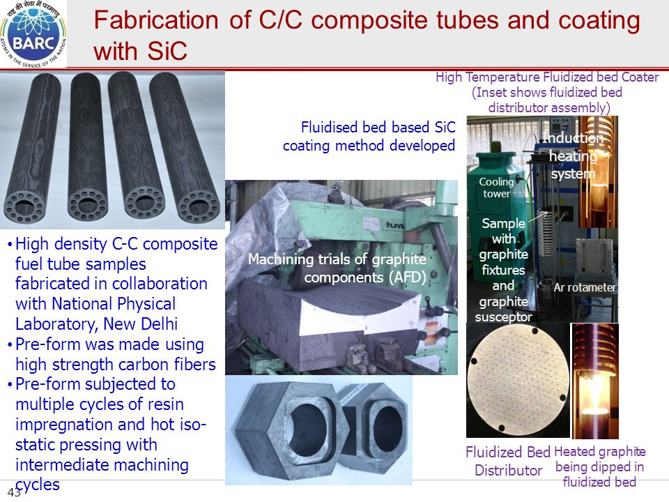 Fabrication of C/C composite tubes and coating with SiC