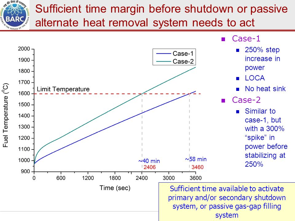 Sufficient time margin before shutdown or passive alternate heat removal system needs to act