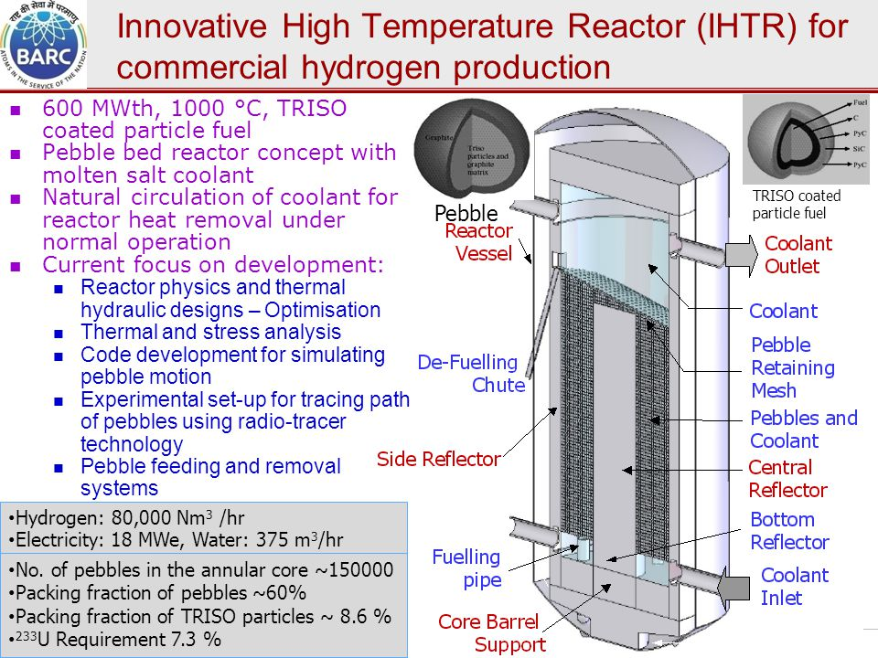 Innovative High Temperature Reactor (IHTR) for commercial hydrogen production