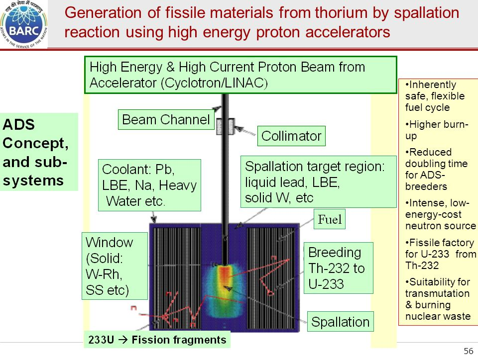 Generation of fissile materials from thorium by spallation reaction using high energy proton accelerators