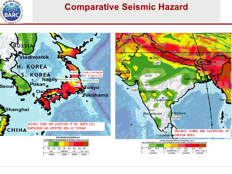 Comparative Seismic Hazard