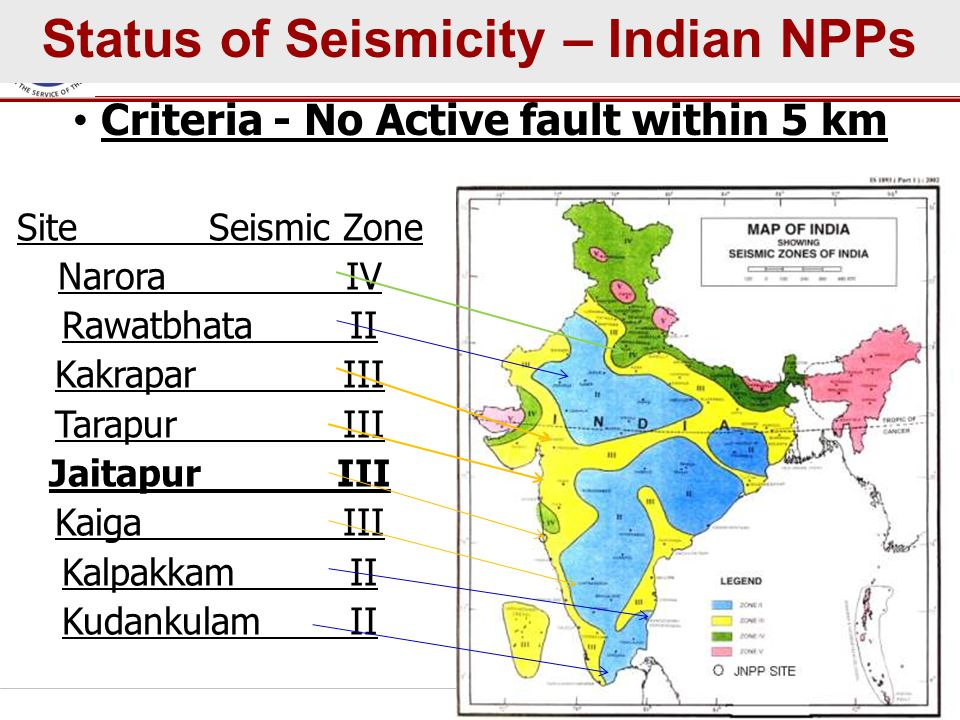 Status of Seismicity – Indian NPPs