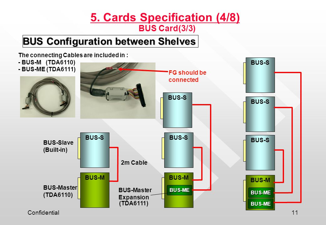 5. Cards Specification (4/8)