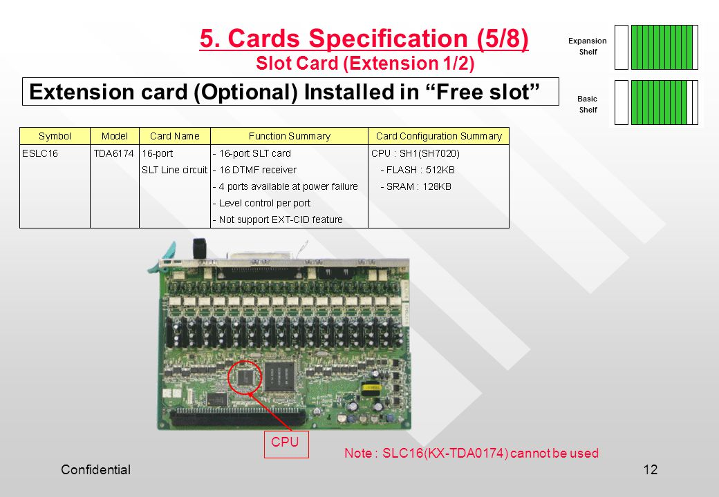 5. Cards Specification (5/8)