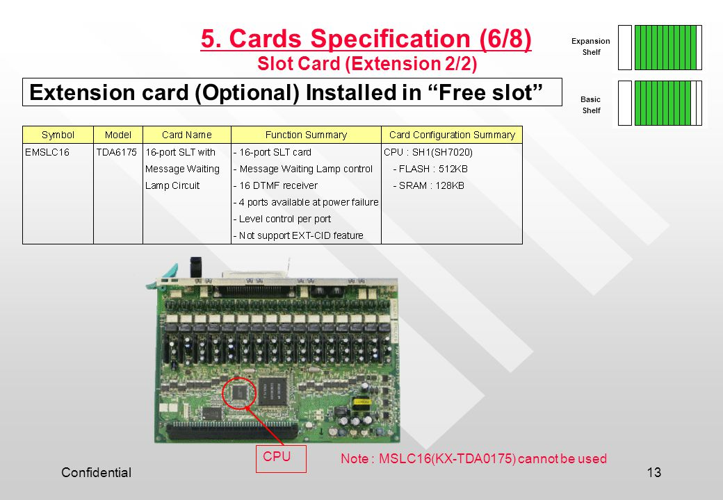 5. Cards Specification (6/8)