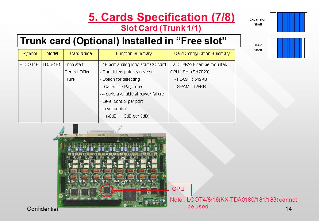 5. Cards Specification (7/8)