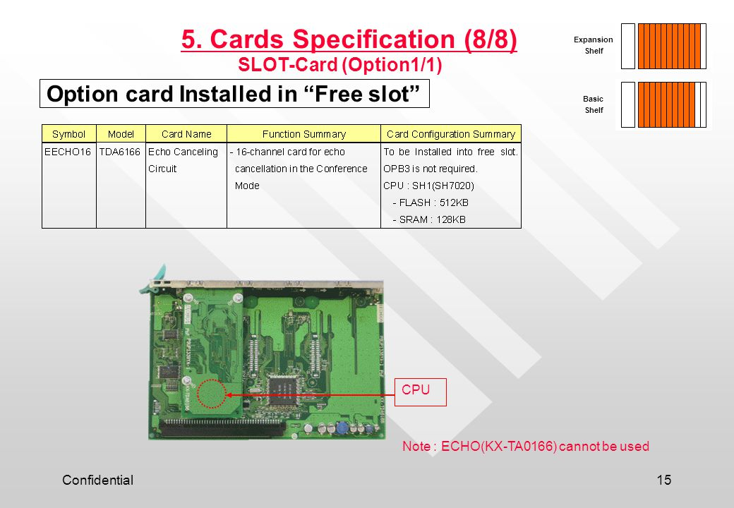 5. Cards Specification (8/8)