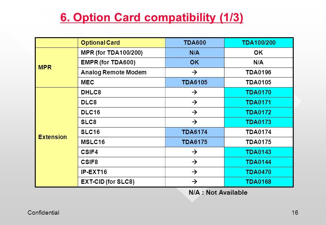 6. Option Card compatibility (1/3)