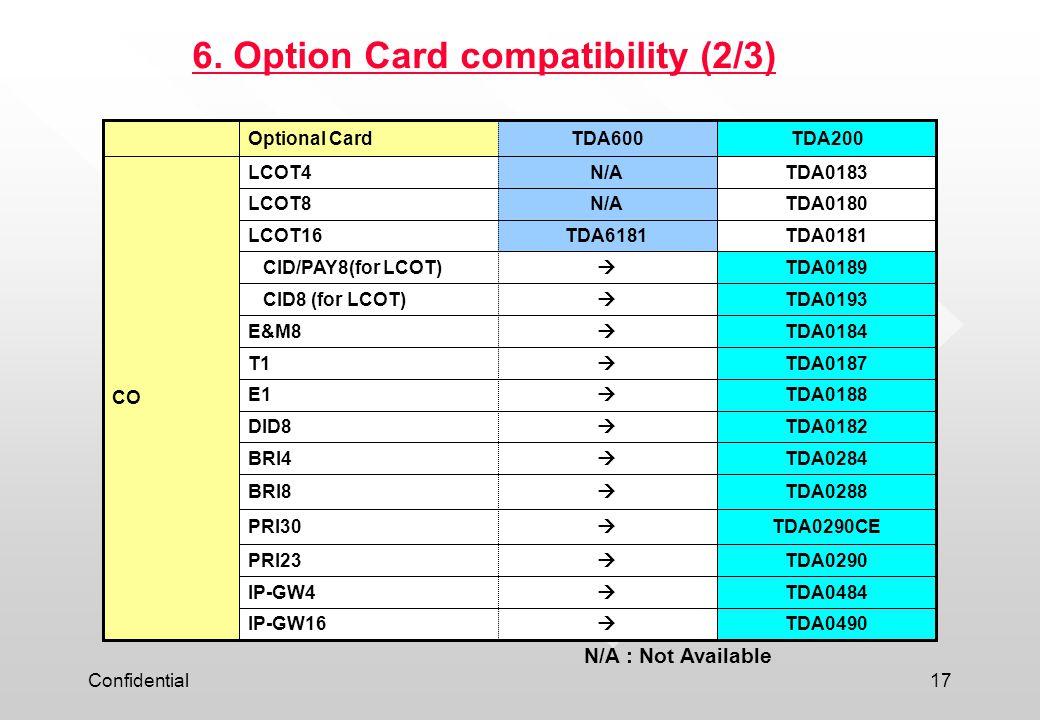 6. Option Card compatibility (2/3)