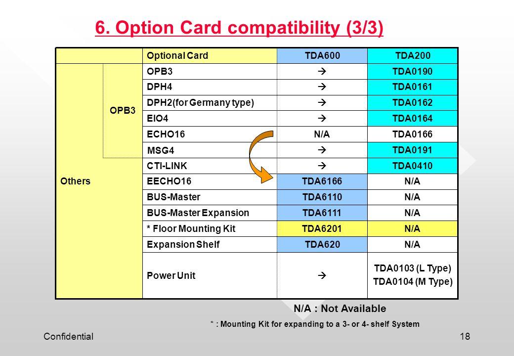 6. Option Card compatibility (3/3)