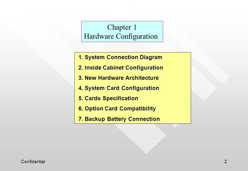 Chapter 1 Hardware Configuration