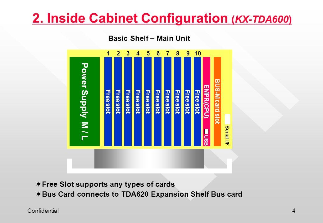 2. Inside Cabinet Configuration (KX-TDA600)