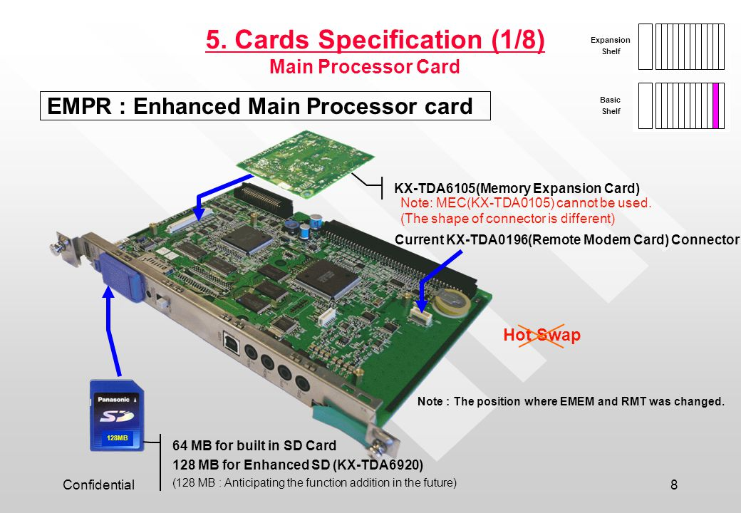 5. Cards Specification (1/8)