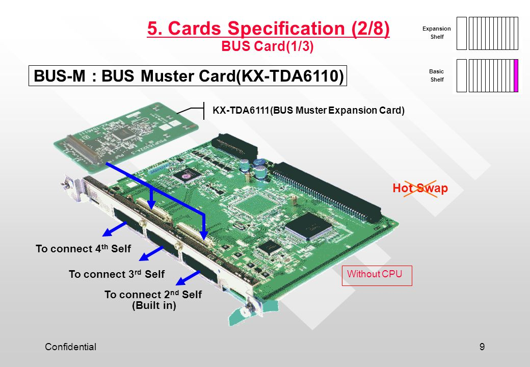5. Cards Specification (2/8)