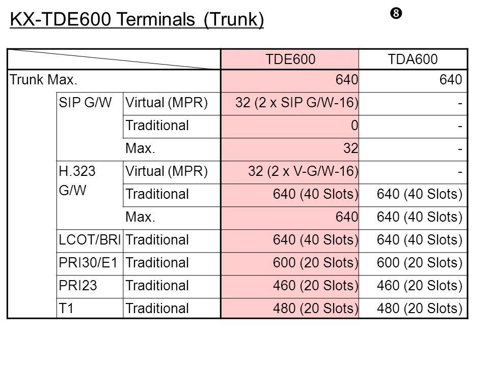 KX-TDE600 Terminals (Trunk)
