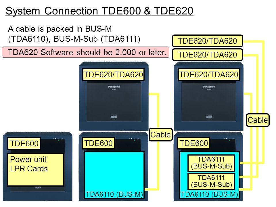 System Connection TDE600 & TDE620