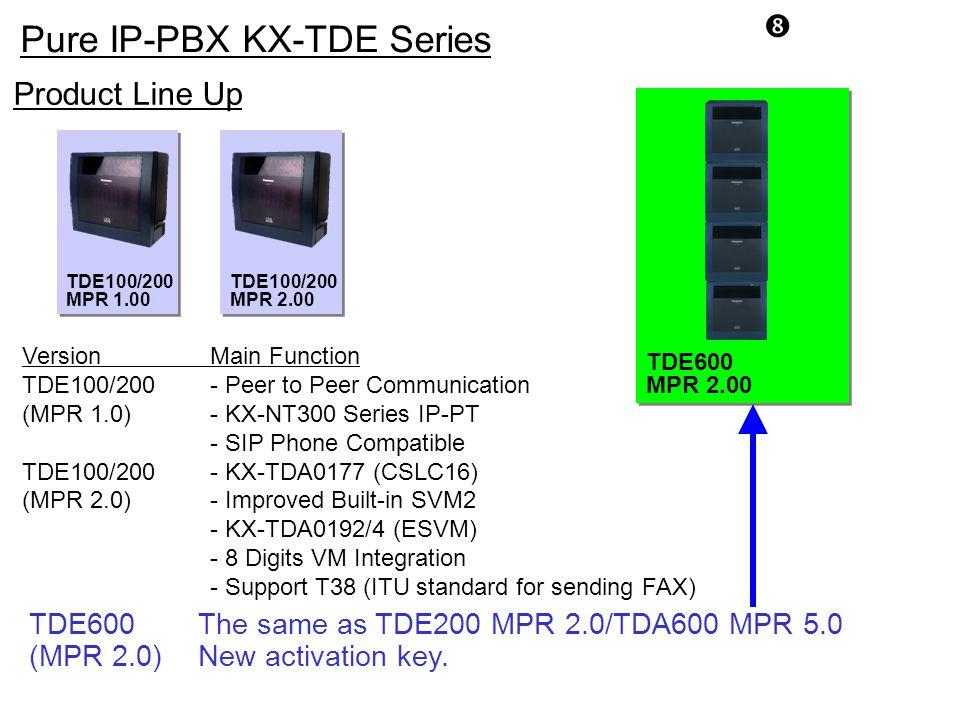 Pure IP-PBX KX-TDE Series