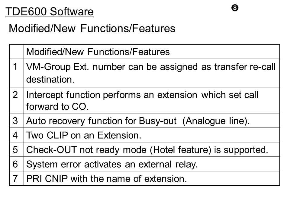 Modified/New Functions/Features